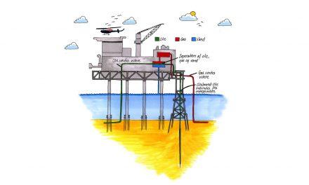 Spørg Per: gasgrupper, brændbarhed og offshore virksomhed?